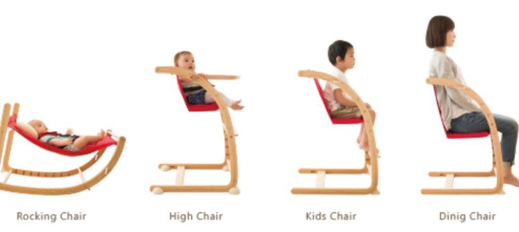 成長椅各年齡使用意示圖